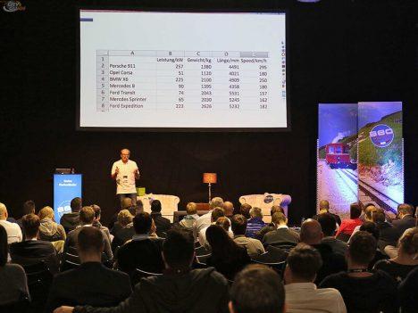 Stefan Fischerländer redet über Machine-Learning